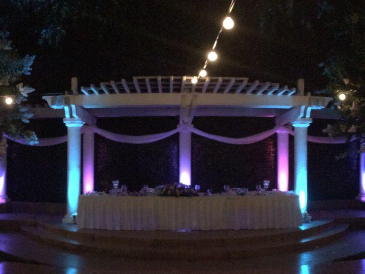 Tmx 1429834986138 Img3154 San Diego wedding dj