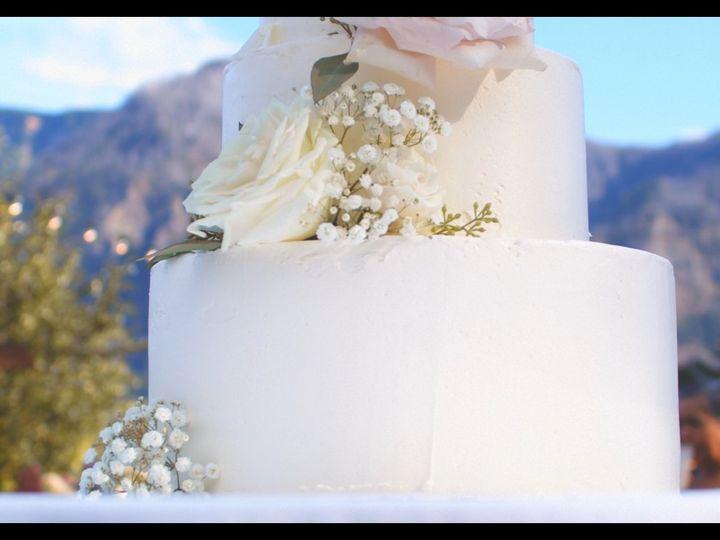 Tmx Screenshot 2020 05 26 17 28 30 51 1023965 159053937870880 Portland, OR wedding videography