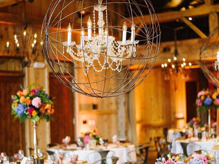 Tmx Pic91 51 188965 Denver, CO wedding rental