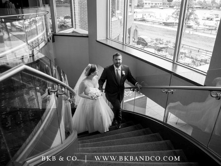 Tmx 88 51 30075 1567703730 Cambridge, MA wedding venue