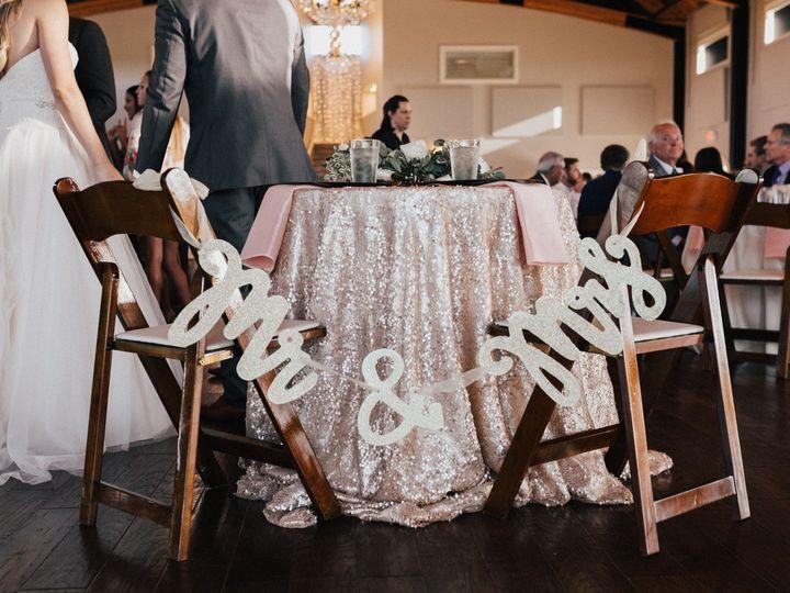 Tmx Katie Gibbons Wedding Planning Details15 51 1974075 159337091763791 Ames, IA wedding planner