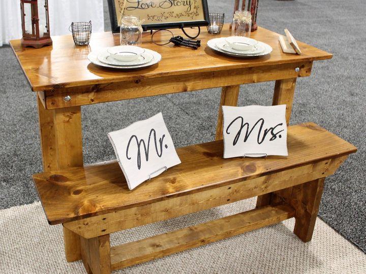 Tmx 1453508441445 Img2822 Mount Pleasant, North Carolina wedding rental