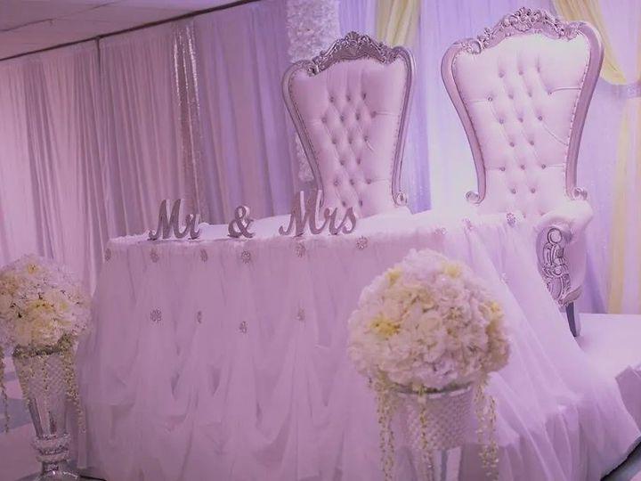 Tmx Table1 51 1074175 1561579227 Mount Pocono, PA wedding planner