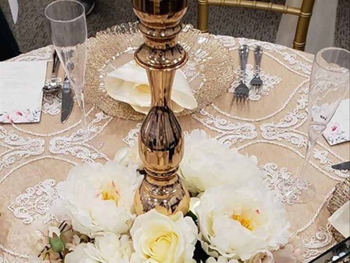 Tmx Wedding Wire4 51 1074175 1562219155 Mount Pocono, PA wedding planner