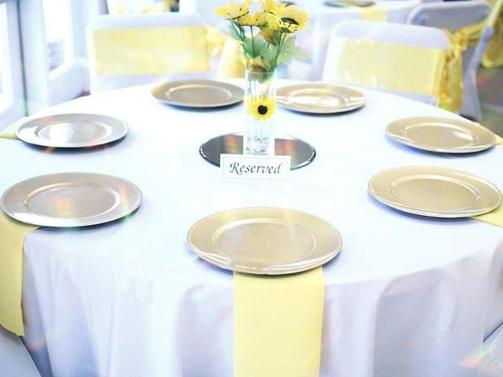 Tmx Wedding Wirre 1 51 1074175 1562219152 Mount Pocono, PA wedding planner
