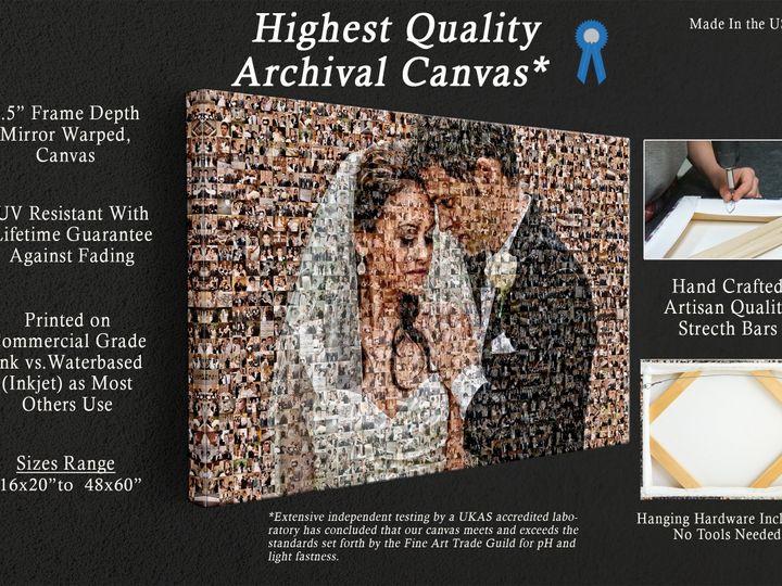 Tmx Nimick 24x16 Canvas Attributes 51 1815175 162500646311132 Hooksett, NH wedding favor