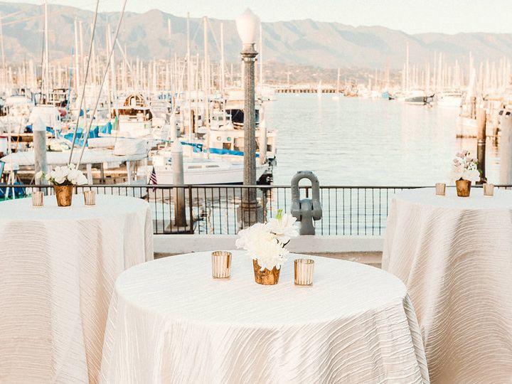 Tmx 1436453783053 Anchors Aweigh By Rewind Photography  Sbmm 13 Santa Barbara, CA wedding venue
