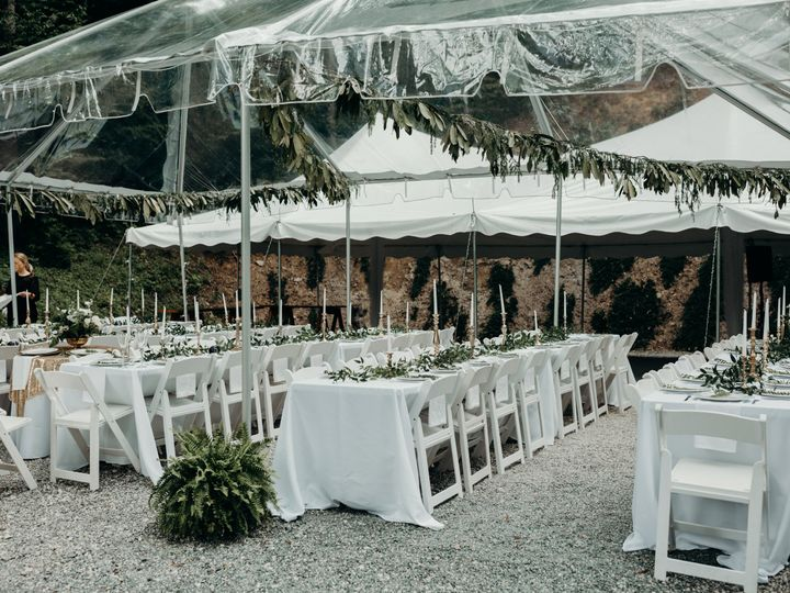 Tmx Natahala Wedding 625 51 1044275 Topton, NC wedding venue