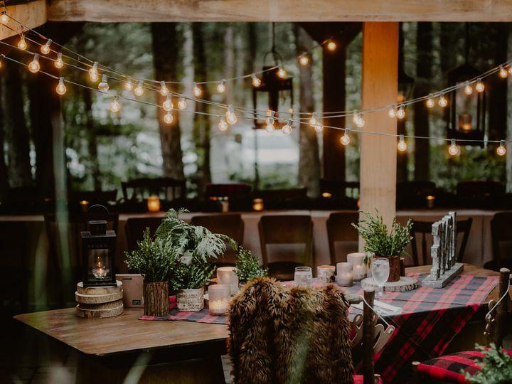 Tmx Ttb Design Couples Table 51 180575 V1 Mountainhome, PA wedding venue