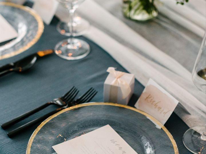 Tmx Img 0865 51 1990575 160286969530722 Richmond, VA wedding planner
