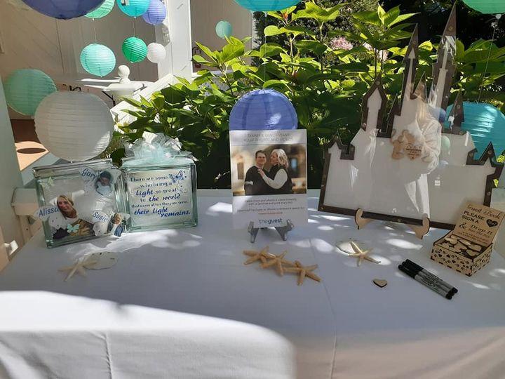 Tmx Guest Pav 2 51 684575 1571421728 Hampton, NH wedding venue
