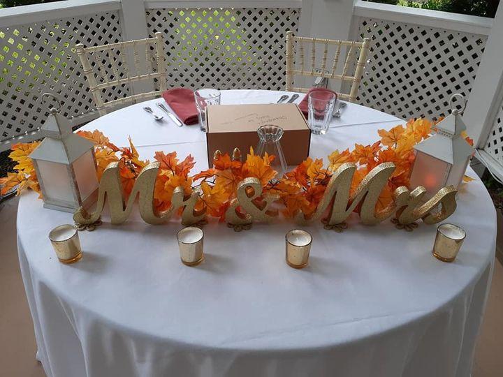 Tmx Sweetheart 51 684575 1571421899 Hampton, NH wedding venue