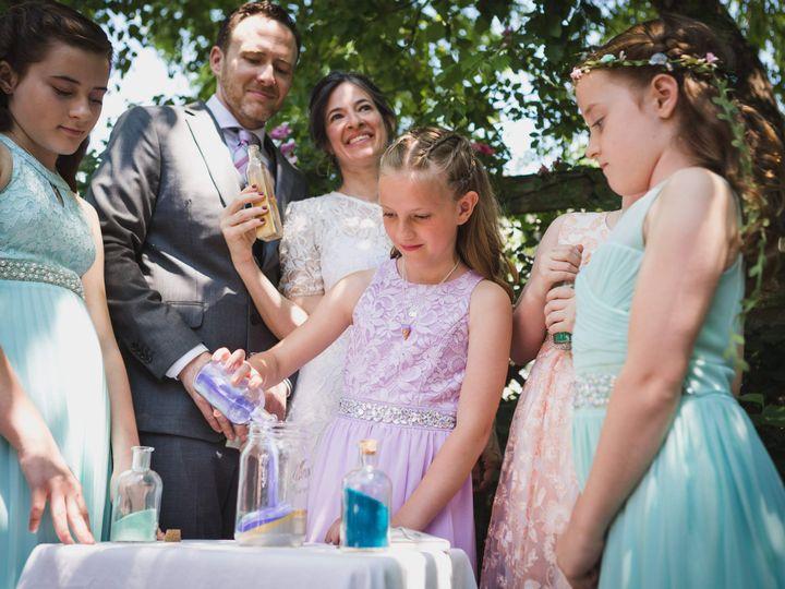 Tmx Brooklyn Back Yard Wedding 163 51 525575 V3 Brooklyn wedding officiant