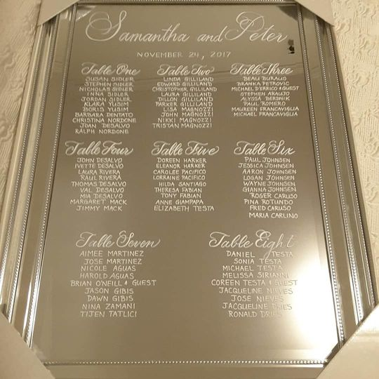 Seating chart on mirror