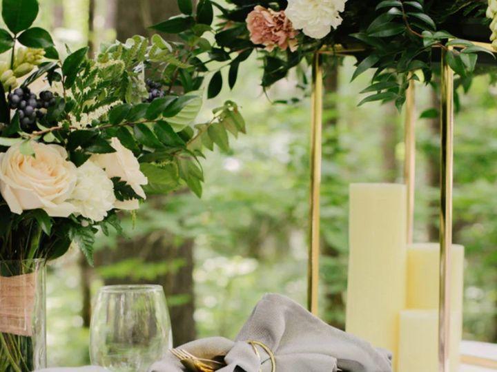 Tmx 72573708 2623059887753219 573106361370411008 O 51 130775 159104155182729 Osprey wedding planner