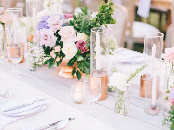 Tmx 72817093 2623058267753381 276134094683766784 O 51 130775 159104153837731 Osprey wedding planner