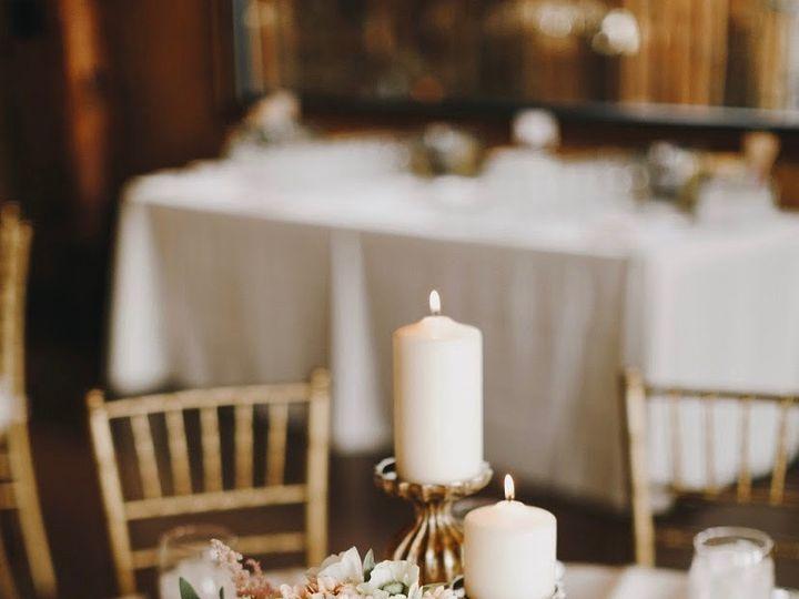 Tmx Centerpiece5 51 1905975 159127888866013 Clover, SC wedding planner