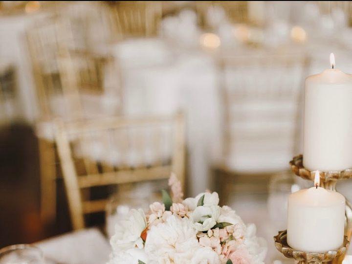 Tmx Centerpiece6 51 1905975 159127888716831 Clover, SC wedding planner