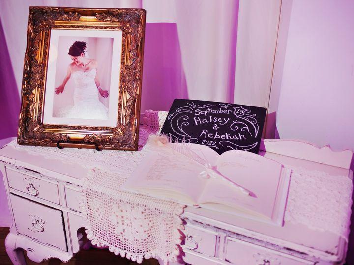 Tmx Wrh Favorites F205 51 1905975 159127903469917 Clover, SC wedding planner