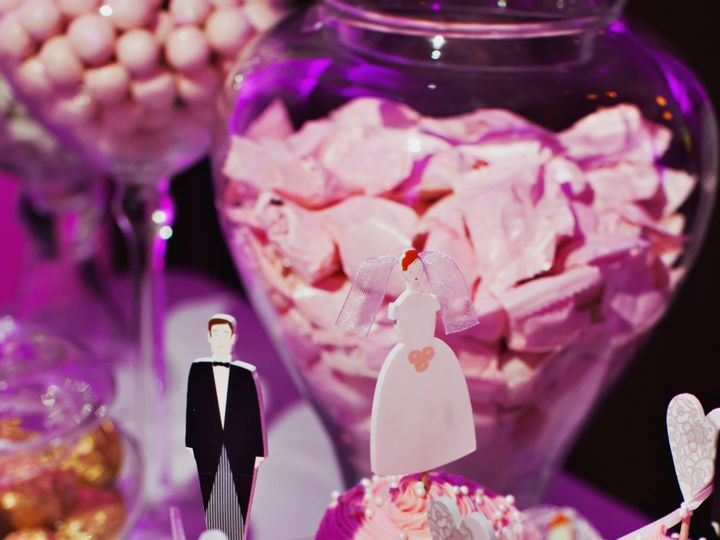 Tmx Wrh Favorites F209 51 1905975 159127903574877 Clover, SC wedding planner