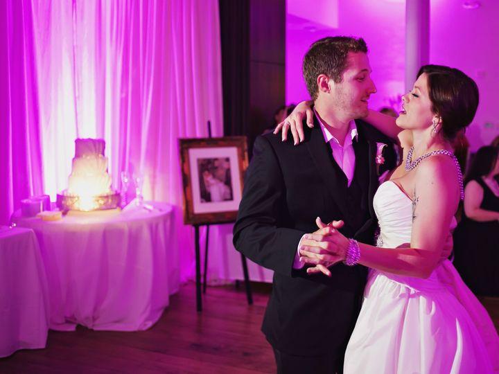Tmx Wrh Favorites F251 51 1905975 159127902793456 Clover, SC wedding planner