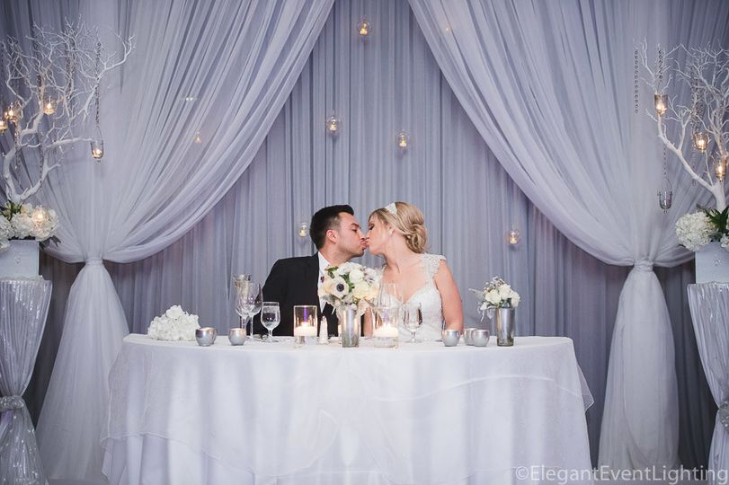 Elegant Event Lighting Hanging Candle Backdrop for a Sweetheart Table