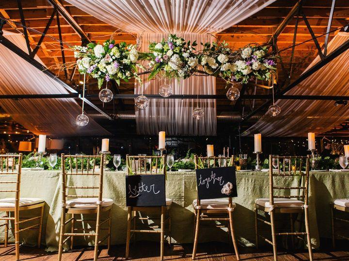 Tmx Quest3 51 687975 160511957716560 Grand Prairie, TX wedding rental