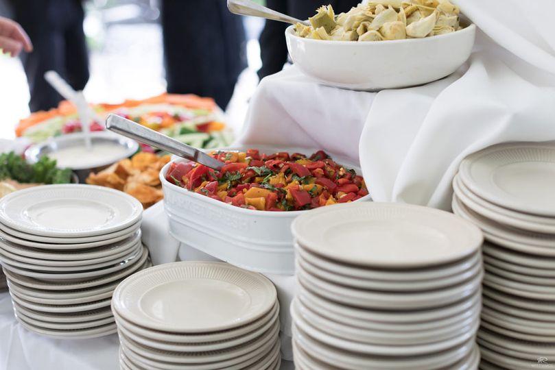 Round plates