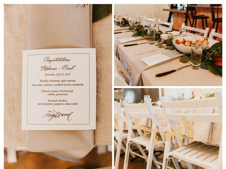 Tmx 13 51 1039085 159165217554633 Portland, OR wedding planner