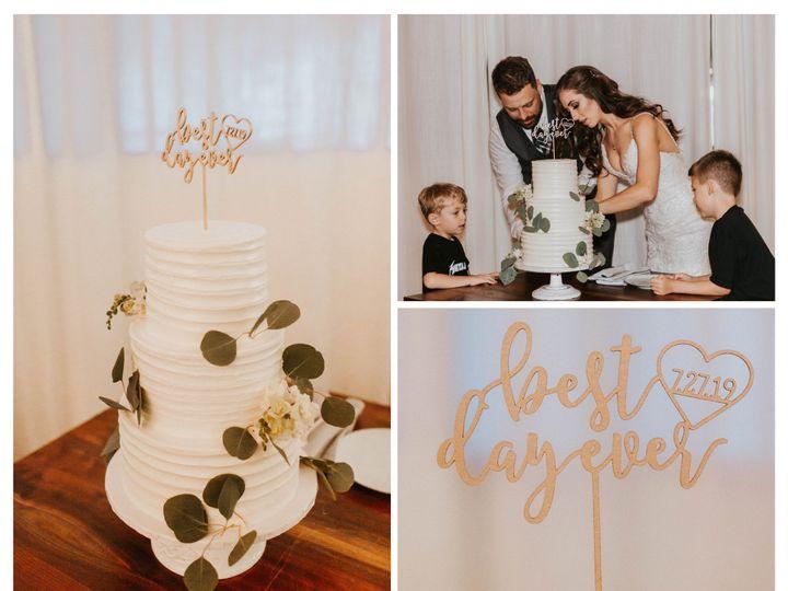 Tmx 17 51 1039085 159165217995028 Portland, OR wedding planner