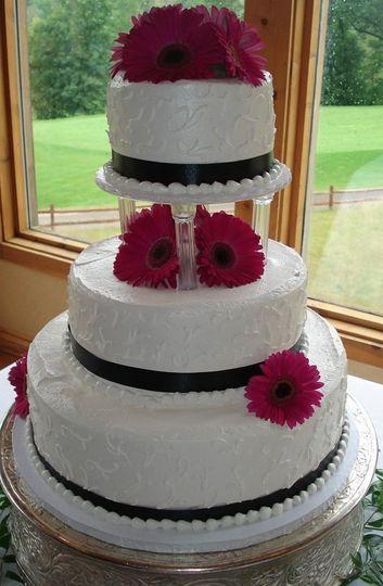 Gwens Cake Decorating Etc