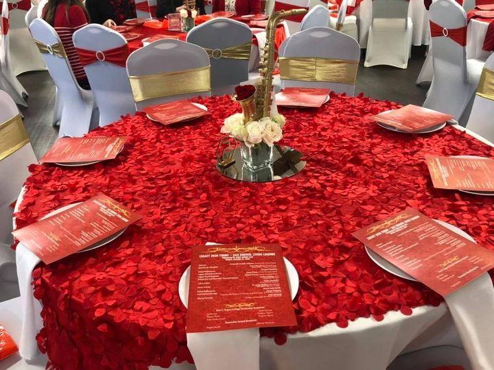 Red color scheme