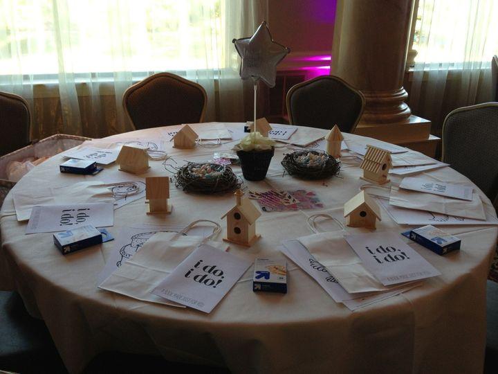 Tmx 1380908675705 Table Williamstown wedding planner