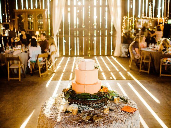 Tmx 1494006558663 4575394577550742471841909336615o Nipomo, CA wedding rental
