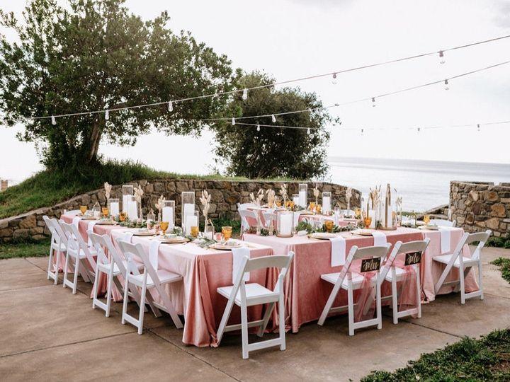 Tmx Image 6483441 10 51 1897385 161473817689418 Watsonville, CA wedding planner