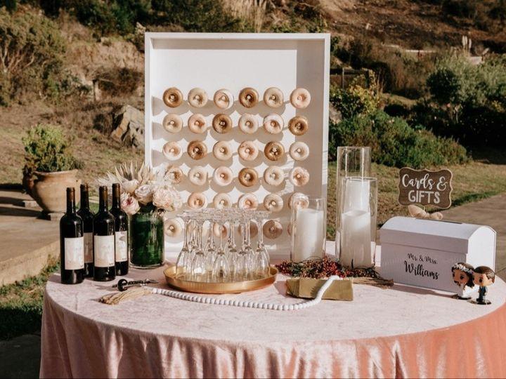 Tmx Image 6483441 2 51 1897385 161473824325794 Watsonville, CA wedding planner