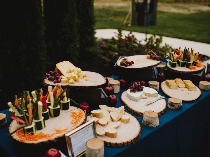 Tmx Thousand Acre Farm Wedding Photographer 75 51 676585 1568831661 Middletown, DE wedding venue