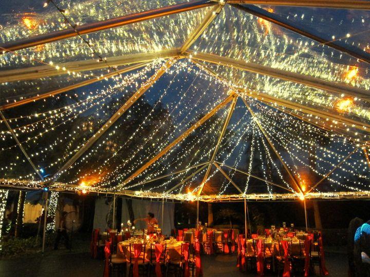 Tmx 1443586723278 12 15 12 Holiday Party 4 Hollywood, Florida wedding eventproduction