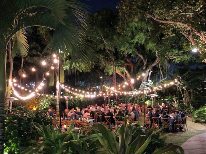 Tmx 20200310 174745 1 51 163685 158387732598919 Hollywood, Florida wedding eventproduction