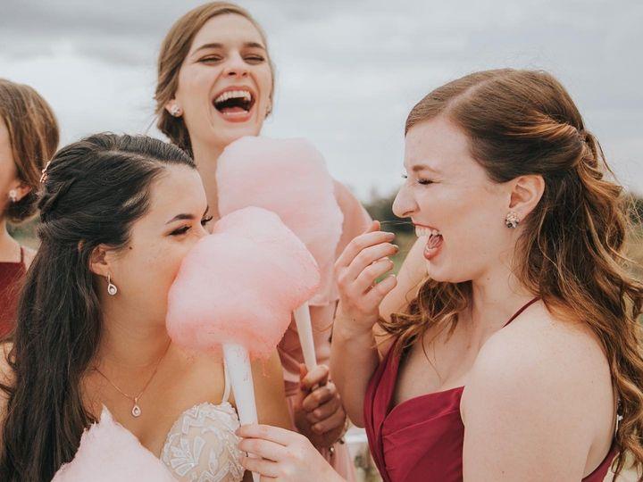 Tmx Img 1922 51 1916785 158575923118673 Lakeland, FL wedding beauty
