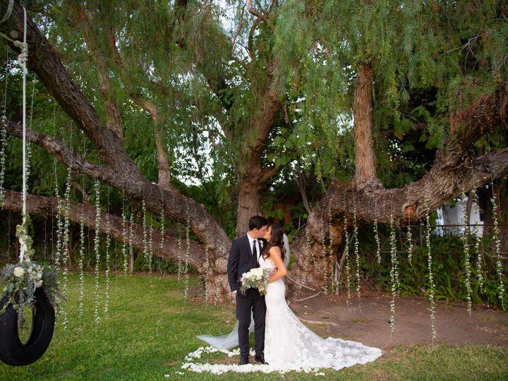 Tmx Rachel And Alex 51 923885 Riverside, CA wedding planner