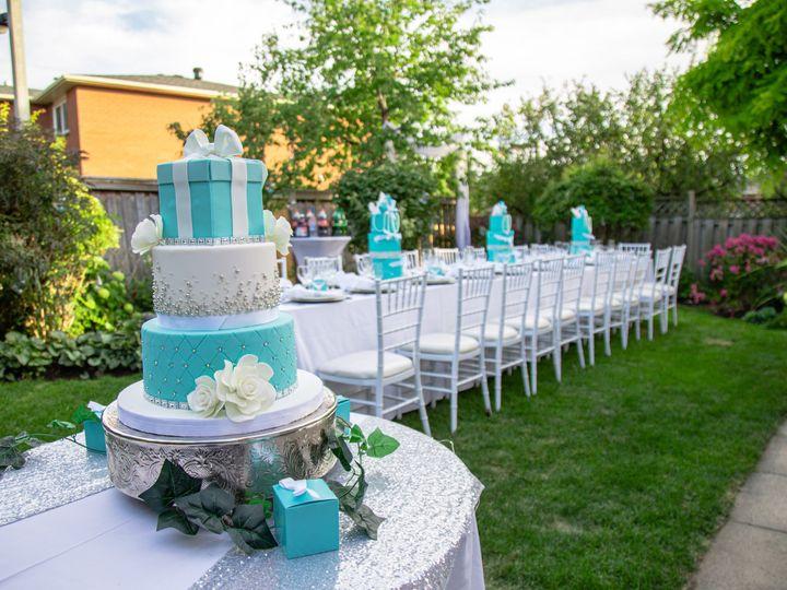 Tmx  47a2170 51 1134095 159443187321398 Maplewood, NJ wedding planner
