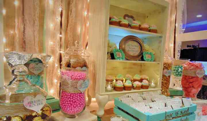 Sweet & Savvy Custom Candy Buffets