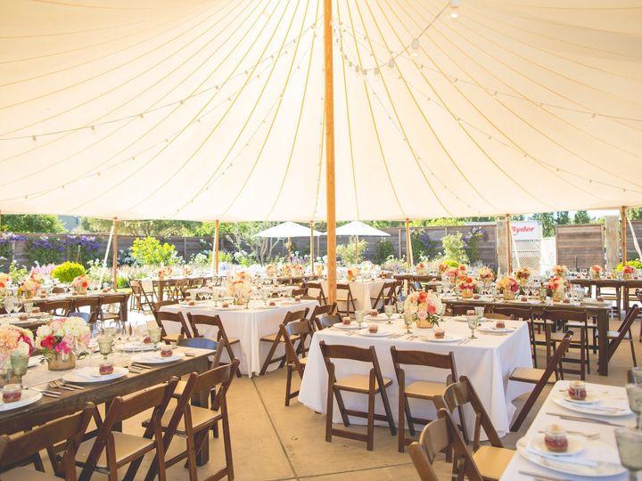 Tmx Mwp 227 51 732195 1571861092 Sonoma, CA wedding planner