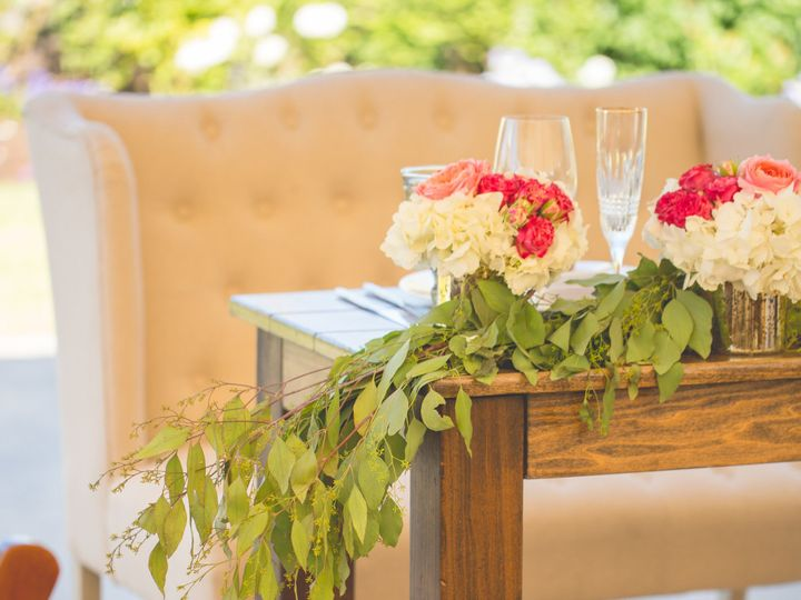 Tmx Mwp 234 51 732195 1571861085 Sonoma, CA wedding planner