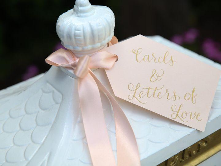 Tmx 1436392891439 Mailbox Charlotte wedding invitation