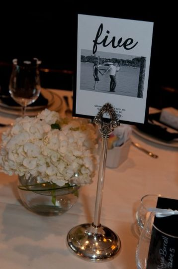Table Number example