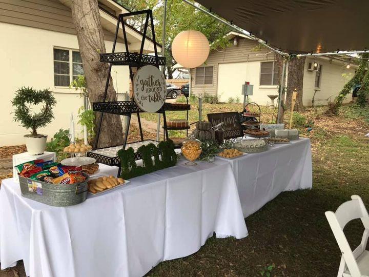 Tmx Wedding4 51 1048295 161920374443543 Kingsland, TX wedding venue