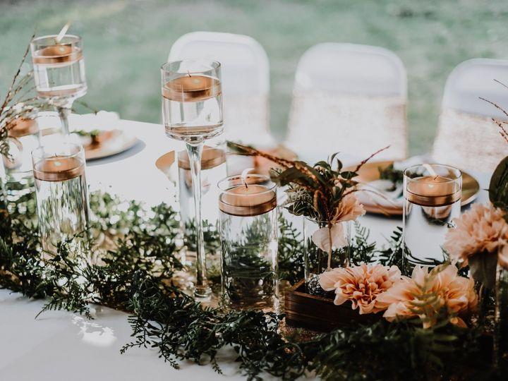 Tmx Smc 3747 51 1421495 159219920947472 Oklahoma City, OK wedding planner