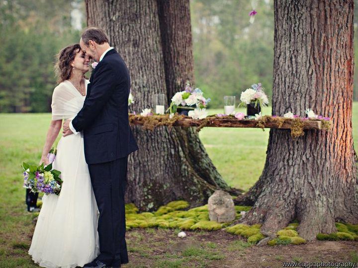 Tmx 1340903082275 McFadyenPhillipsCuppaPhotographyBarbaraDouglass2BL051low Cary, North Carolina wedding ceremonymusic